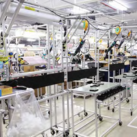 организация рабочих мест на производстве